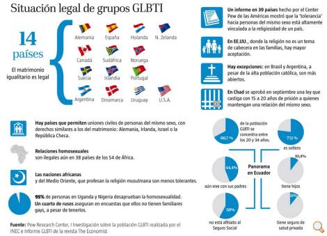 20 integrantes GLBTI proponen campaña para evitar las enfermedades de transmisión sexual